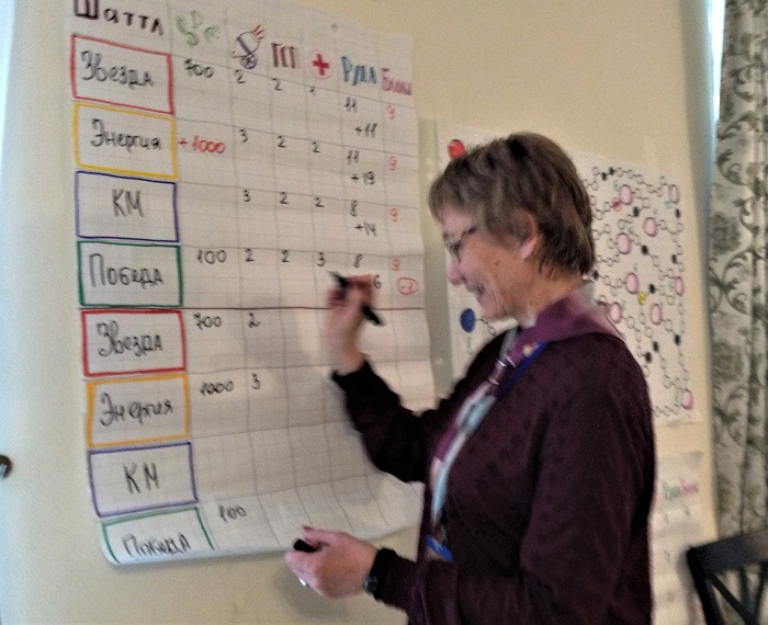 Кейс Ключевые навыки управленческой коммуникации